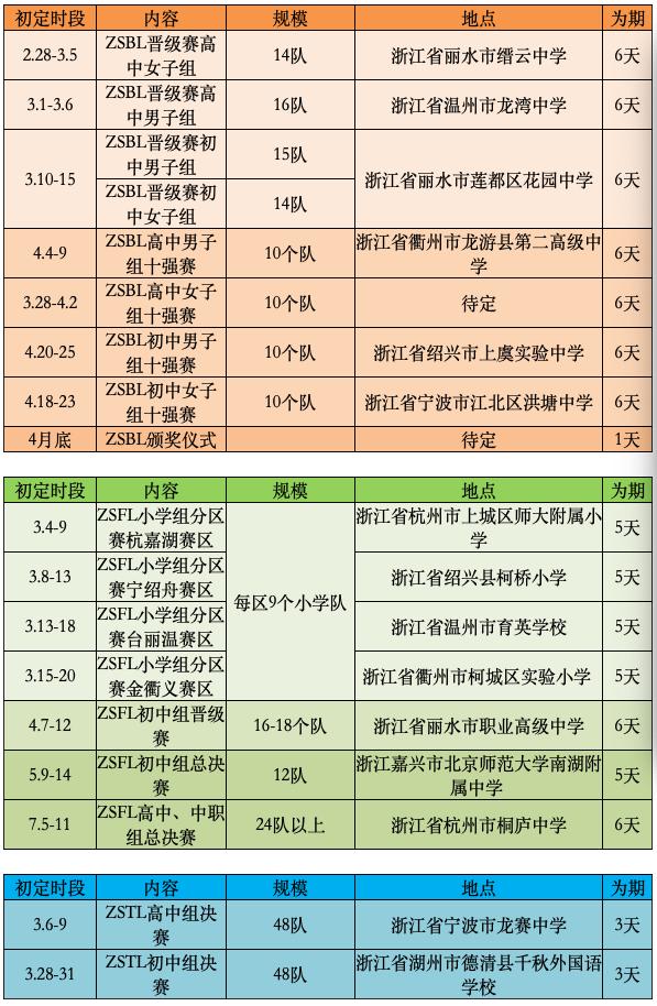 2011-2012年度三大联赛工作及竞赛日程计划表