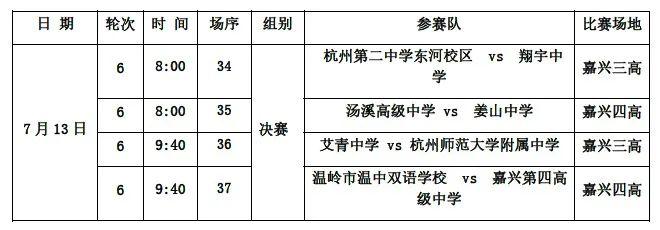 """决赛来袭,""""特步""""第十二届ZSFL足球联赛高男甲组八强角逐最终名次"""